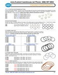 Teflon piston wrist pin retainer buttons, tru arc and spiral locks, piston barrel cylinder shims, cylinder head spacers, copper head gaskets for VW Volkswagen. TEFLON PISTON PIN RETAINER BUTTONS Prevent costly engine damage. The failure of the small and f